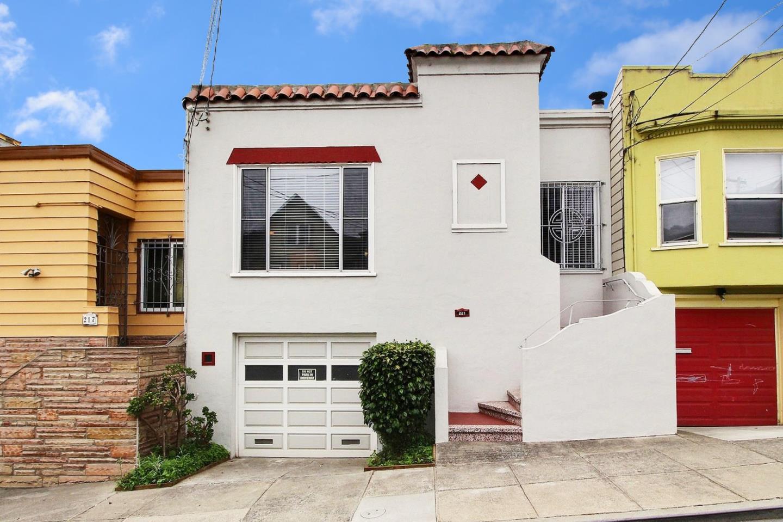 221 Surrey Street, SAN FRANCISCO, CA 94131